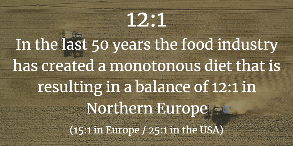 In the last 50 years, the food industry has created a monotonous diet, resulting in an average omega 6/3 balance between 12:1-25:1.