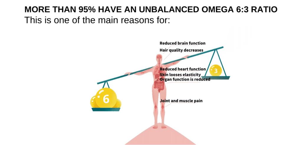 omega 6_3 ratio (4)
